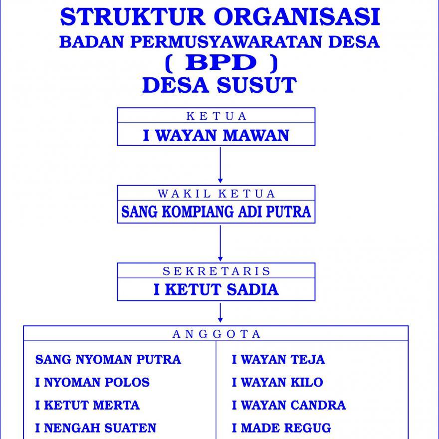 Badan Permusyawaratan Desa